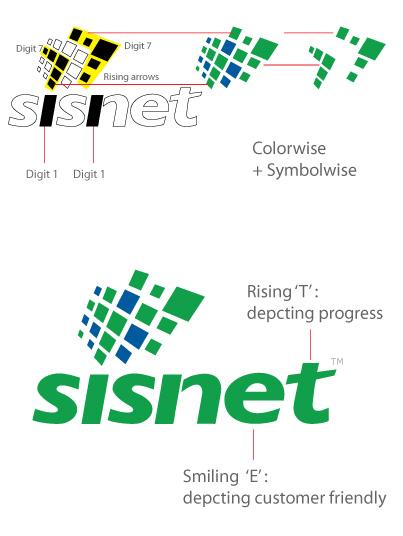 Logo Company India | Logo Designers India | Logo Maker India | Brand